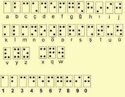 Braille (Kabartma Yazı) Görüntüsü
